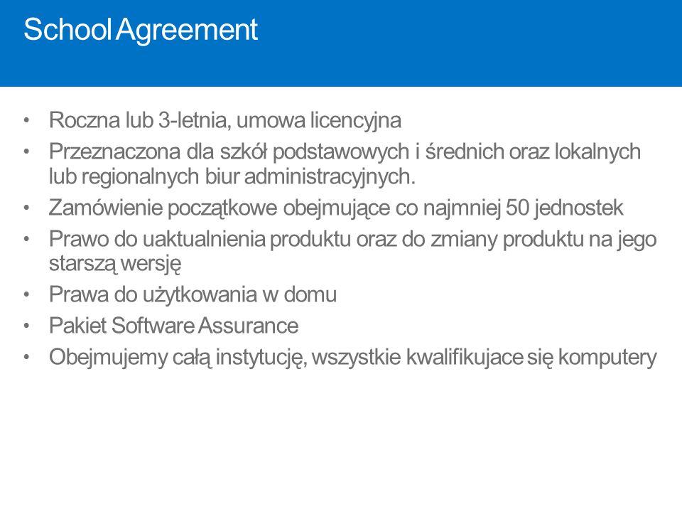 School Agreement – szczegółowe informacje Kwalifikujące się PCty Należy włączyć wszystkie Pentium III, iMac G3, lub ekwiwalent takiej konfiguracji lub komputery z lepszą konfiguracją na których jest uruchamiane oprogramowanie.