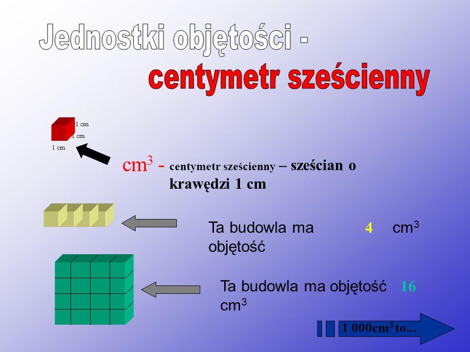 Milimetr sześcienny (mm 3 ) Centymetr sześcienny (cm 3 ) Decymetr sześcienny (dm 3 ) Metr sześcienny (m 3 ) I rzadko używany: Kilometr sześcienny ( km