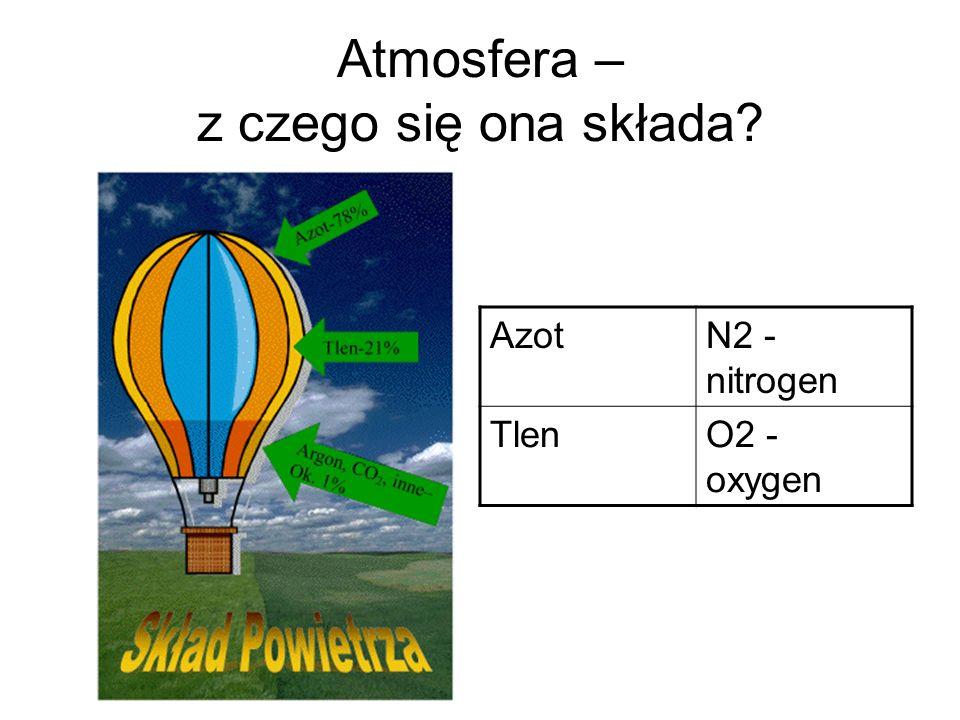 Atmosfera – z czego się ona składa? AzotN2 - nitrogen TlenO2 - oxygen