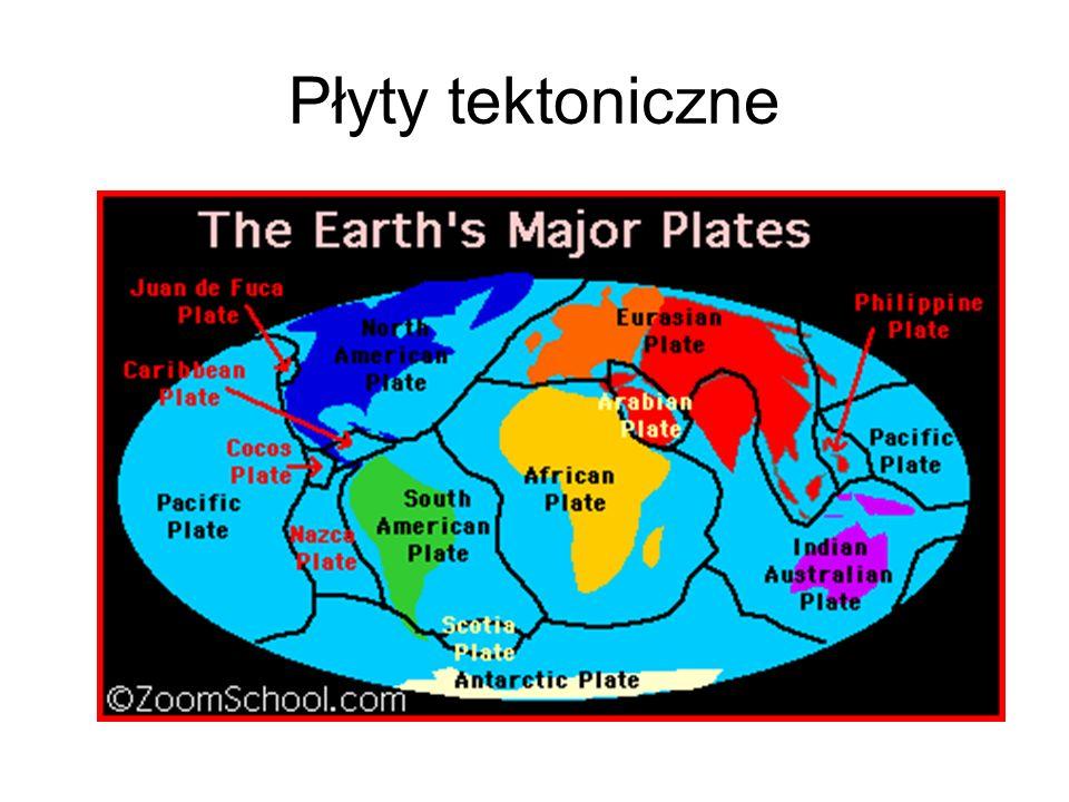 Płyty tektoniczne