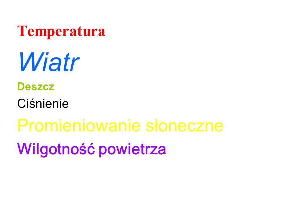 Temperatura Wiatr Deszcz Ciśnienie Promieniowanie słoneczne Wilgotność powietrza