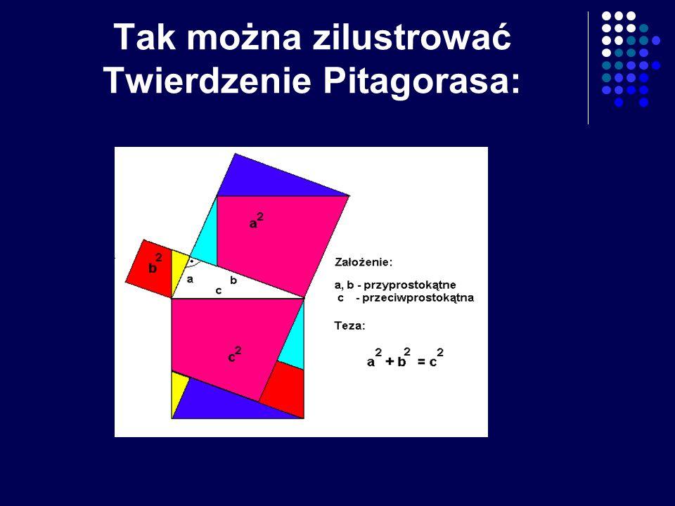 Twierdzenie Pitagorasa: