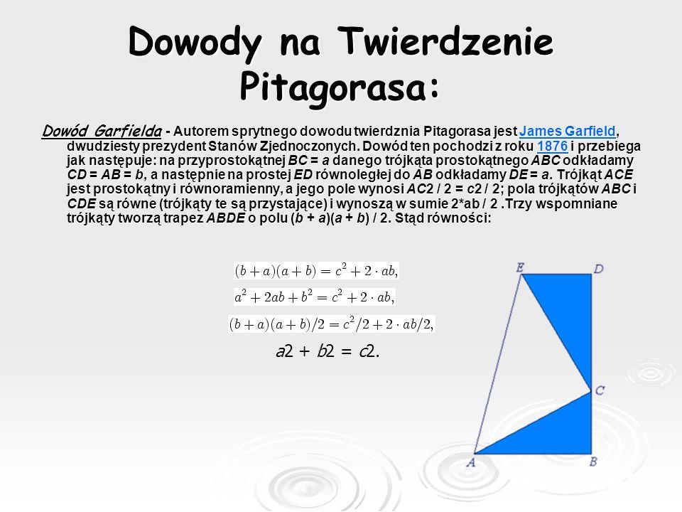 Tak można zilustrować Twierdzenie Pitagorasa: