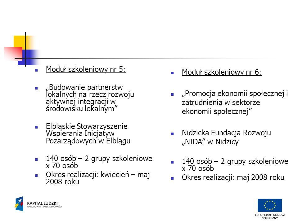 Moduł szkoleniowy nr 5: Budowanie partnerstw lokalnych na rzecz rozwoju aktywnej integracji w środowisku lokalnym Elbląskie Stowarzyszenie Wspierania Inicjatyw Pozarządowych w Elblągu 140 osób – 2 grupy szkoleniowe x 70 osób Okres realizacji: kwiecień – maj 2008 roku Moduł szkoleniowy nr 6: Promocja ekonomii społecznej i zatrudnienia w sektorze ekonomii społecznej Nidzicka Fundacja Rozwoju NIDA w Nidzicy 140 osób – 2 grupy szkoleniowe x 70 osób Okres realizacji: maj 2008 roku
