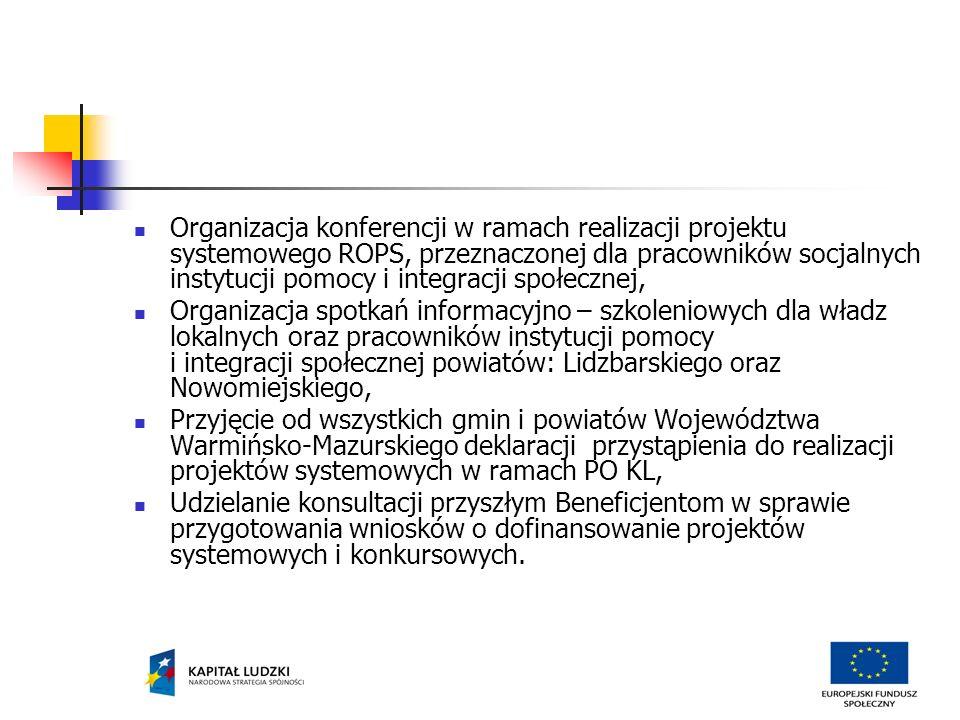 Organizacja konferencji w ramach realizacji projektu systemowego ROPS, przeznaczonej dla pracowników socjalnych instytucji pomocy i integracji społecznej, Organizacja spotkań informacyjno – szkoleniowych dla władz lokalnych oraz pracowników instytucji pomocy i integracji społecznej powiatów: Lidzbarskiego oraz Nowomiejskiego, Przyjęcie od wszystkich gmin i powiatów Województwa Warmińsko-Mazurskiego deklaracji przystąpienia do realizacji projektów systemowych w ramach PO KL, Udzielanie konsultacji przyszłym Beneficjentom w sprawie przygotowania wniosków o dofinansowanie projektów systemowych i konkursowych.