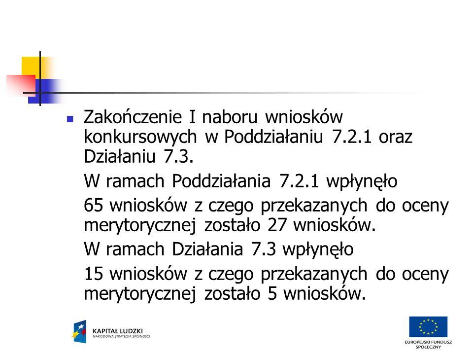 Zakończenie I naboru wniosków konkursowych w Poddziałaniu 7.2.1 oraz Działaniu 7.3.