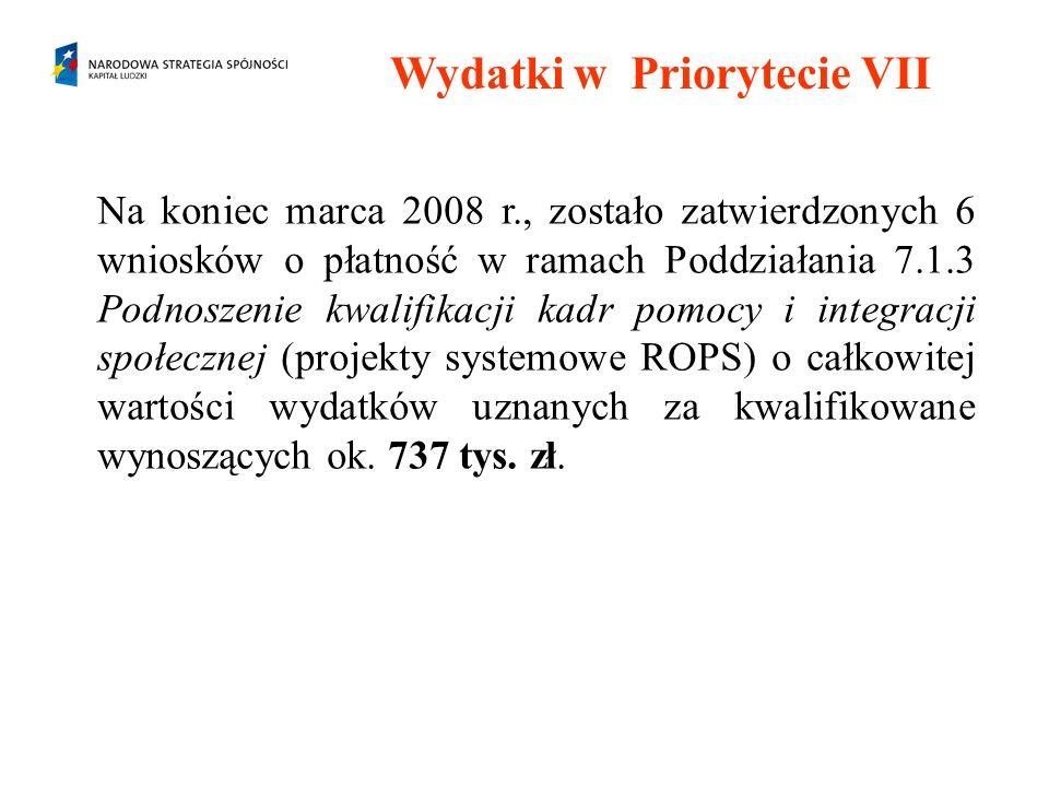 Wydatki w Priorytecie VII Na koniec marca 2008 r., zostało zatwierdzonych 6 wniosków o płatność w ramach Poddziałania 7.1.3 Podnoszenie kwalifikacji k