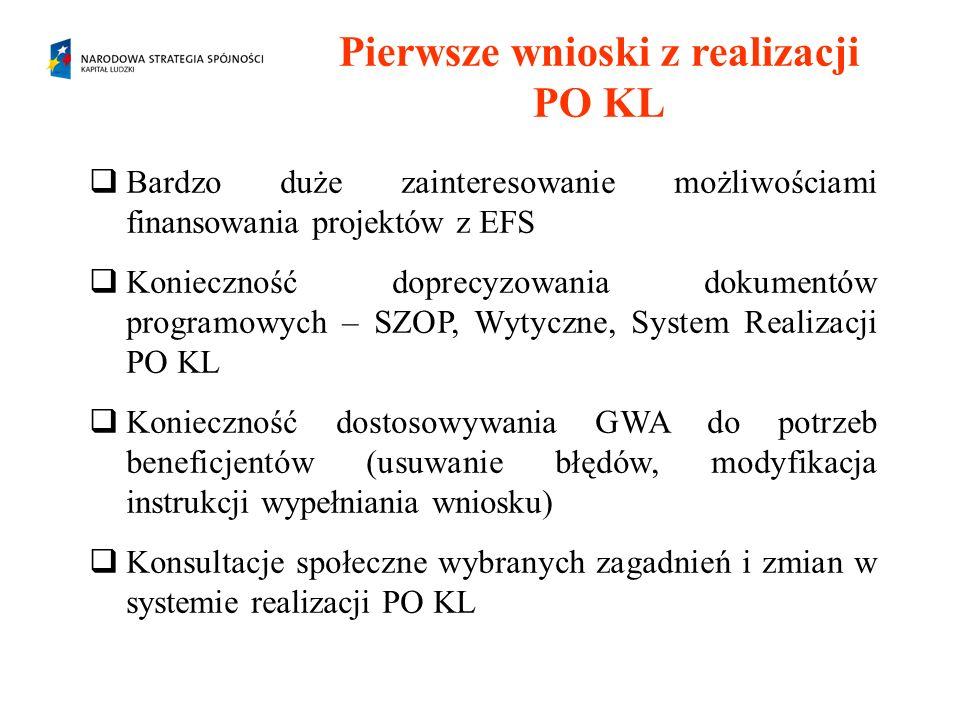 Pierwsze wnioski z realizacji PO KL Bardzo duże zainteresowanie możliwościami finansowania projektów z EFS Konieczność doprecyzowania dokumentów progr