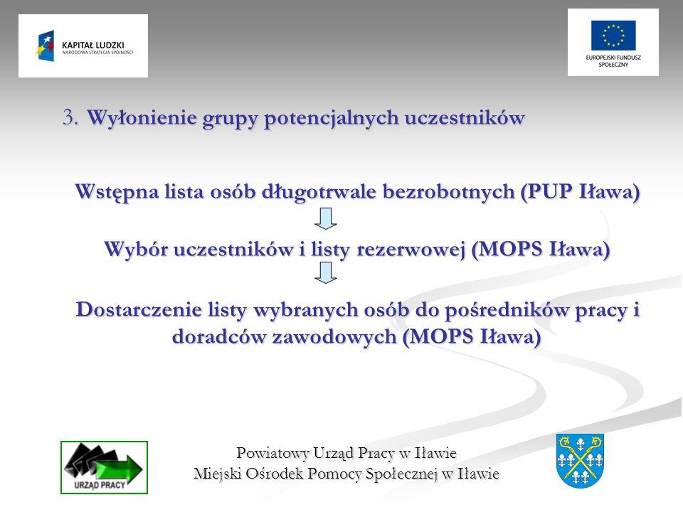 Powiatowy Urząd Pracy w Iławie Miejski Ośrodek Pomocy Społecznej w Iławie 3.