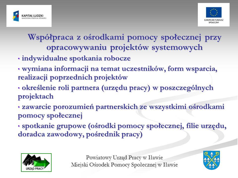 Powiatowy Urząd Pracy w Iławie Miejski Ośrodek Pomocy Społecznej w Iławie Współpraca z ośrodkami pomocy społecznej przy opracowywaniu projektów system
