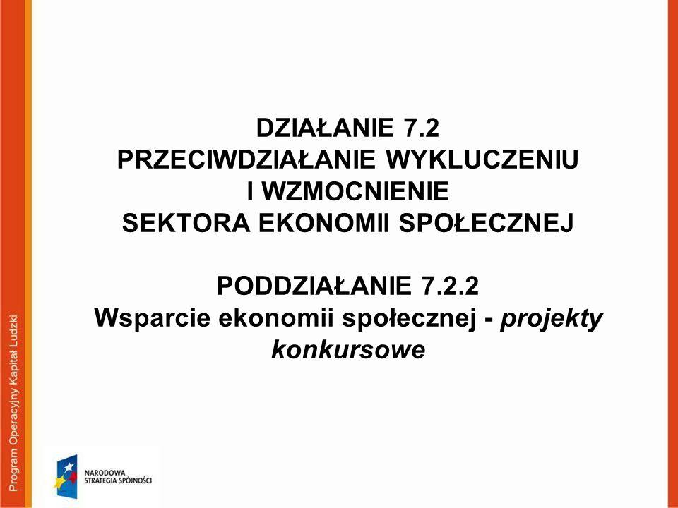 DZIAŁANIE 7.2 PRZECIWDZIAŁANIE WYKLUCZENIU I WZMOCNIENIE SEKTORA EKONOMII SPOŁECZNEJ PODDZIAŁANIE 7.2.2 Wsparcie ekonomii społecznej - projekty konkur