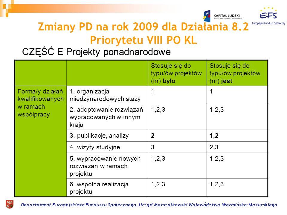 Departament Europejskiego Funduszu Społecznego, Urząd Marszałkowski Województwa Warmińsko-Mazurskiego Zmiany PD na rok 2009 dla Działania 8.2 Priorytetu VIII PO KL Kryterium dostępu nr 1 rozszerzono na wszystkie formy działań.