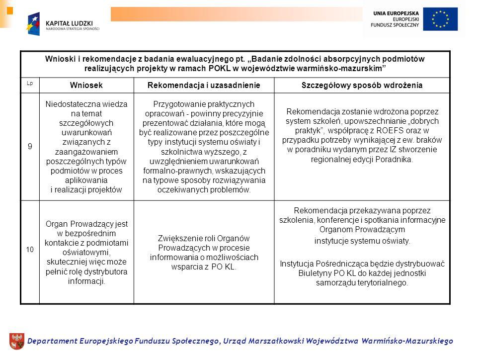 Departament Europejskiego Funduszu Społecznego, Urząd Marszałkowski Województwa Warmińsko-Mazurskiego Wnioski i rekomendacje z badania ewaluacyjnego pt.
