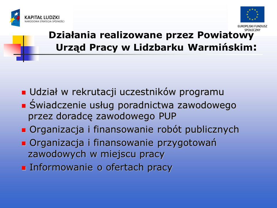 Działania realizowane przez Powiatowy Urząd Pracy w Lidzbarku Warmińskim : Udział w rekrutacji uczestników programu Udział w rekrutacji uczestników pr