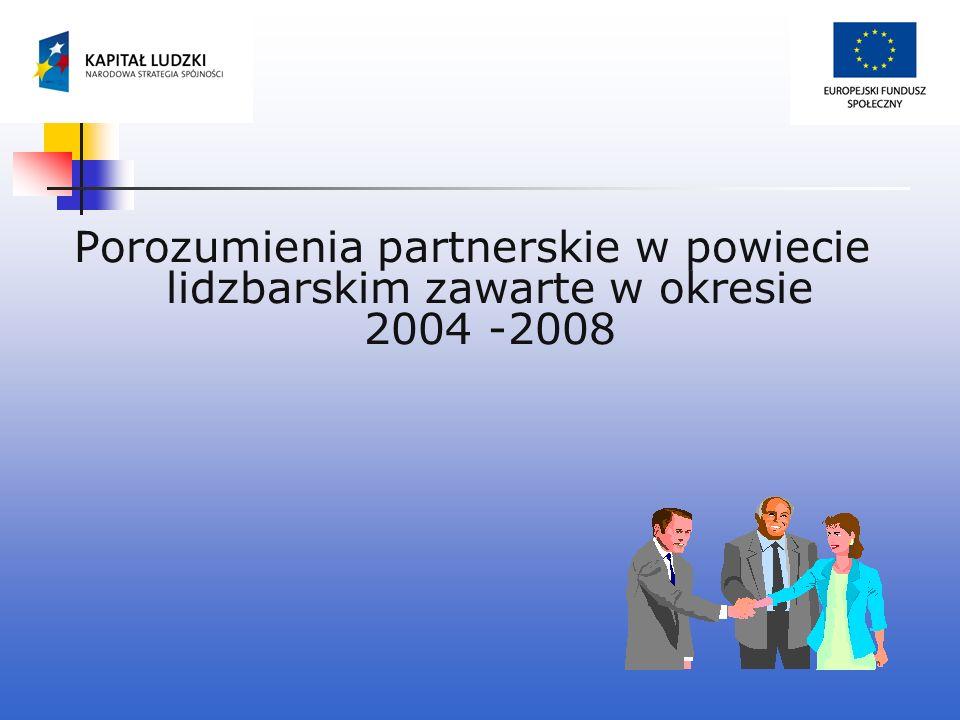 Porozumienia partnerskie w powiecie lidzbarskim zawarte w okresie 2004 -2008