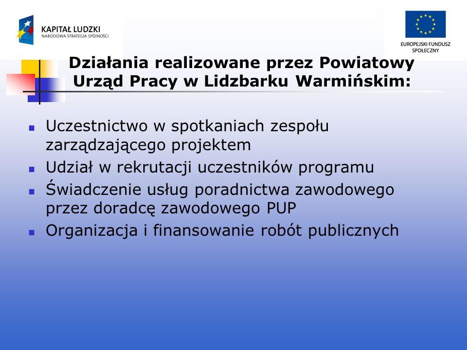 Działania realizowane przez Powiatowy Urząd Pracy w Lidzbarku Warmińskim: Uczestnictwo w spotkaniach zespołu zarządzającego projektem Udział w rekruta