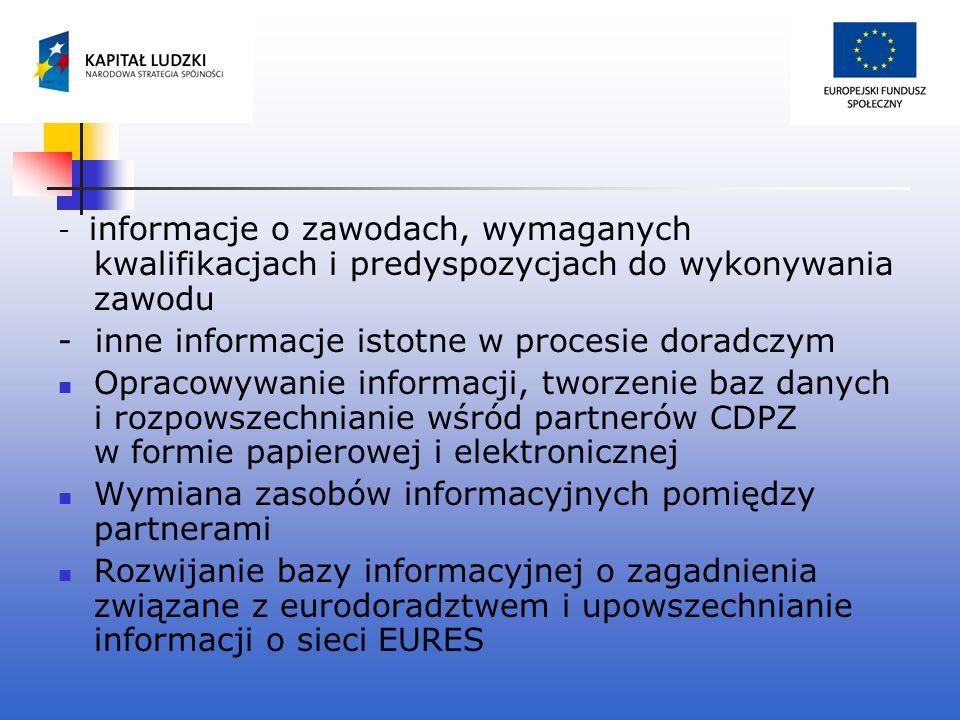 - informacje o zawodach, wymaganych kwalifikacjach i predyspozycjach do wykonywania zawodu - inne informacje istotne w procesie doradczym Opracowywani