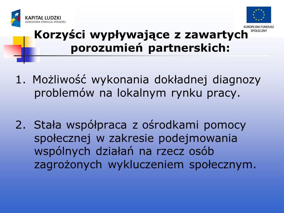 Korzyści wypływające z zawartych porozumień partnerskich: 1. Możliwość wykonania dokładnej diagnozy problemów na lokalnym rynku pracy. 2. Stała współp