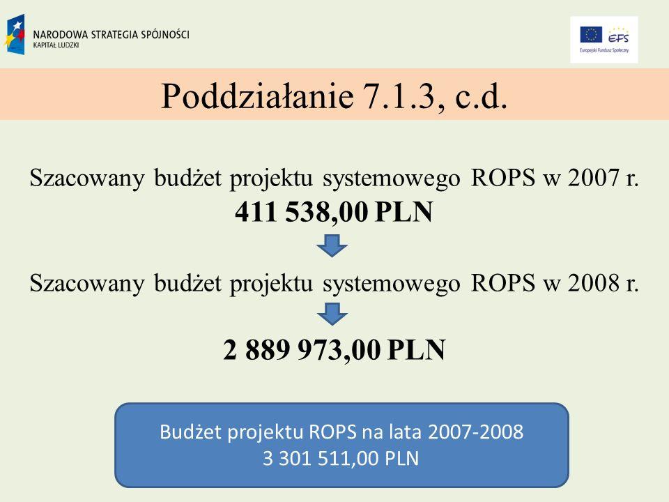 Poddziałanie 7.1.3, c.d. Szacowany budżet projektu systemowego ROPS w 2007 r.