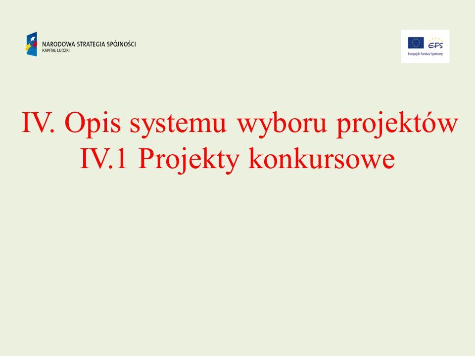 IV. Opis systemu wyboru projektów IV.1 Projekty konkursowe