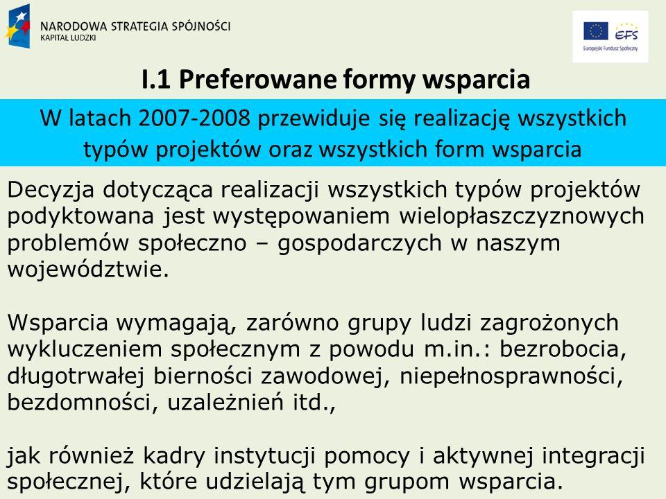 I.1 Preferowane formy wsparcia W latach 2007-2008 przewiduje się realizację wszystkich typów projektów oraz wszystkich form wsparcia Decyzja dotycząca realizacji wszystkich typów projektów podyktowana jest występowaniem wielopłaszczyznowych problemów społeczno – gospodarczych w naszym województwie.