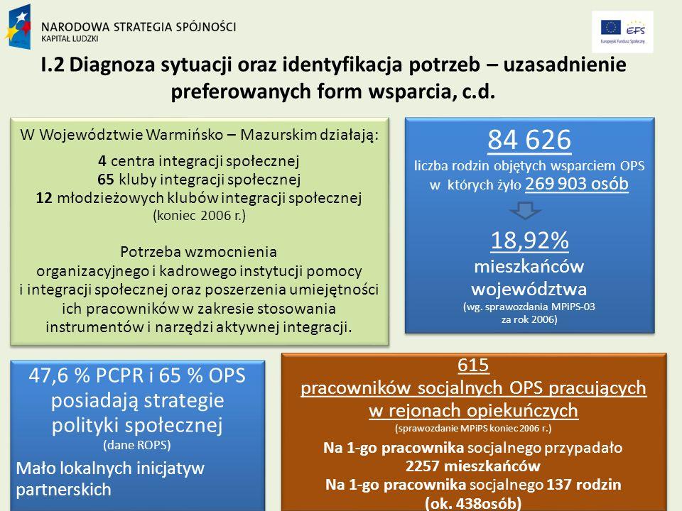 84 626 liczba rodzin objętych wsparciem OPS w których żyło 269 903 osób 18,92% mieszkańców województwa (wg.