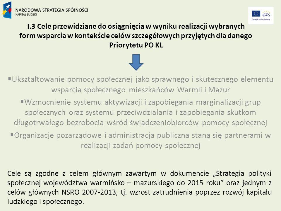 I.3 Cele przewidziane do osiągnięcia w wyniku realizacji wybranych form wsparcia w kontekście celów szczegółowych przyjętych dla danego Priorytetu PO KL Ukształtowanie pomocy społecznej jako sprawnego i skutecznego elementu wsparcia społecznego mieszkańców Warmii i Mazur Wzmocnienie systemu aktywizacji i zapobiegania marginalizacji grup społecznych oraz systemu przeciwdziałania i zapobiegania skutkom długotrwałego bezrobocia wśród świadczeniobiorców pomocy społecznej Organizacje pozarządowe i administracja publiczna staną się partnerami w realizacji zadań pomocy społecznej Cele są zgodne z celem głównym zawartym w dokumencie Strategia polityki społecznej województwa warmińsko – mazurskiego do 2015 roku oraz jednym z celów głównych NSRO 2007-2013, tj.