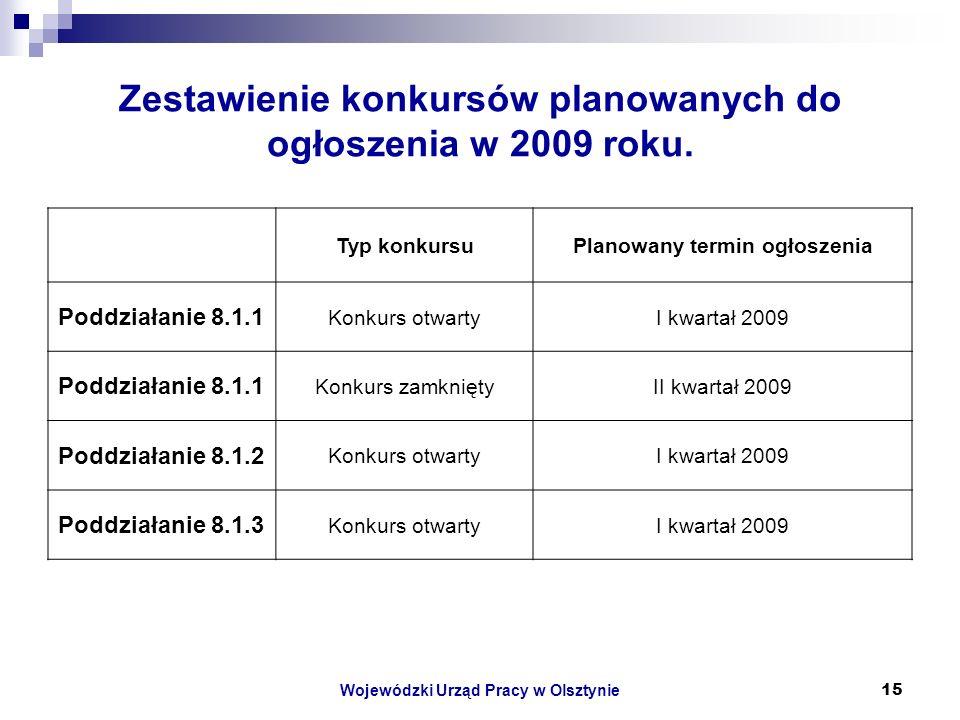 Wojewódzki Urząd Pracy w Olsztynie15 Zestawienie konkursów planowanych do ogłoszenia w 2009 roku.