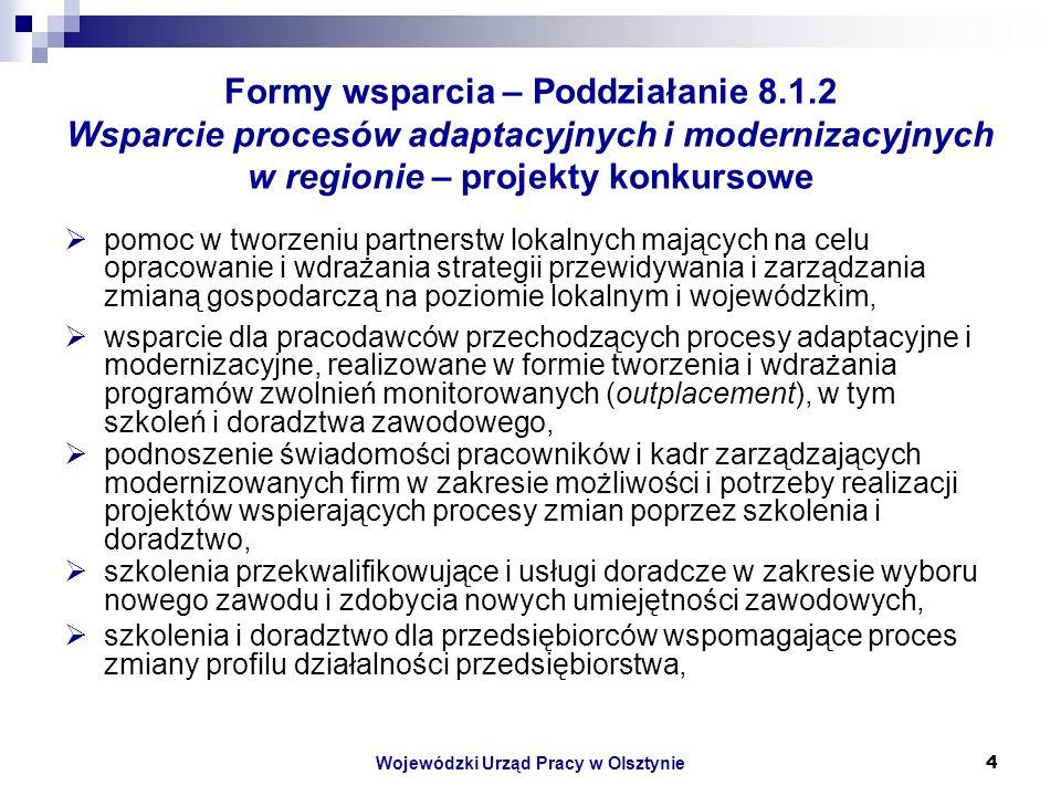 Wojewódzki Urząd Pracy w Olsztynie4 Formy wsparcia – Poddziałanie 8.1.2 Wsparcie procesów adaptacyjnych i modernizacyjnych w regionie – projekty konkursowe pomoc w tworzeniu partnerstw lokalnych mających na celu opracowanie i wdrażania strategii przewidywania i zarządzania zmianą gospodarczą na poziomie lokalnym i wojewódzkim, wsparcie dla pracodawców przechodzących procesy adaptacyjne i modernizacyjne, realizowane w formie tworzenia i wdrażania programów zwolnień monitorowanych (outplacement), w tym szkoleń i doradztwa zawodowego, podnoszenie świadomości pracowników i kadr zarządzających modernizowanych firm w zakresie możliwości i potrzeby realizacji projektów wspierających procesy zmian poprzez szkolenia i doradztwo, szkolenia przekwalifikowujące i usługi doradcze w zakresie wyboru nowego zawodu i zdobycia nowych umiejętności zawodowych, szkolenia i doradztwo dla przedsiębiorców wspomagające proces zmiany profilu działalności przedsiębiorstwa,