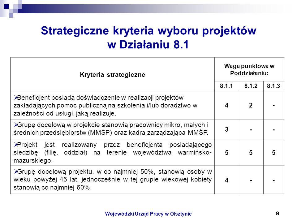 Wojewódzki Urząd Pracy w Olsztynie9 Strategiczne kryteria wyboru projektów w Działaniu 8.1 Kryteria strategiczne Waga punktowa w Poddziałaniu: 8.1.18.1.28.1.3 Beneficjent posiada doświadczenie w realizacji projektów zakładających pomoc publiczną na szkolenia i/lub doradztwo w zależności od usługi, jaką realizuje.