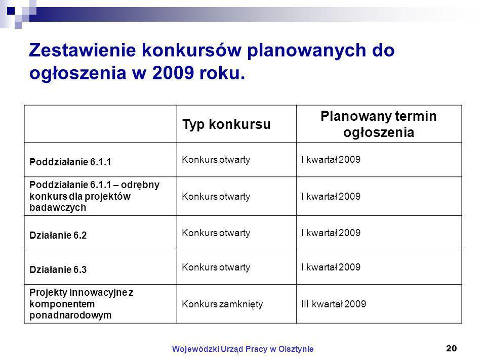 Wojewódzki Urząd Pracy w Olsztynie20 Zestawienie konkursów planowanych do ogłoszenia w 2009 roku.