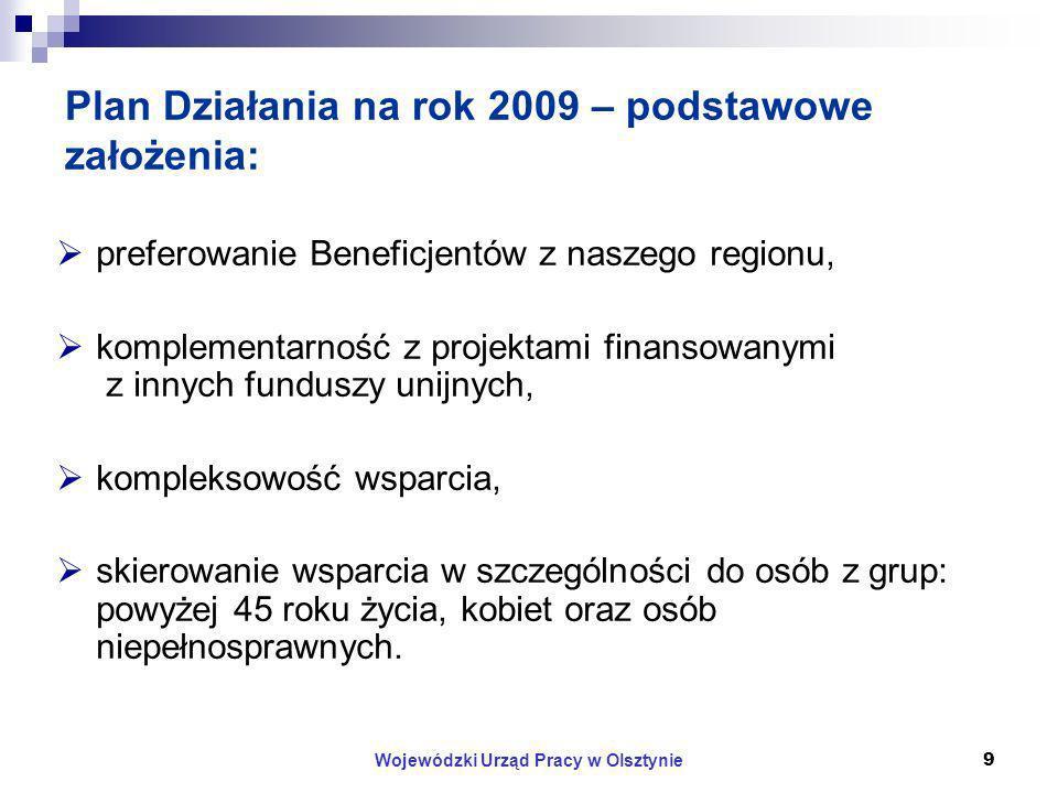 Wojewódzki Urząd Pracy w Olsztynie9 Plan Działania na rok 2009 – podstawowe założenia: preferowanie Beneficjentów z naszego regionu, komplementarność z projektami finansowanymi z innych funduszy unijnych, kompleksowość wsparcia, skierowanie wsparcia w szczególności do osób z grup: powyżej 45 roku życia, kobiet oraz osób niepełnosprawnych.