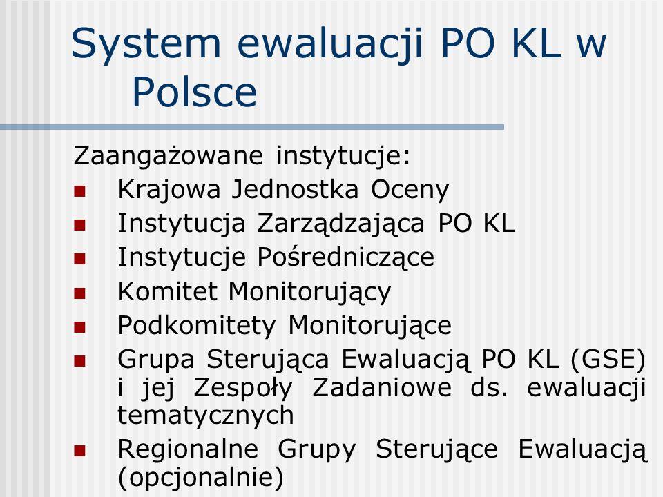 System ewaluacji PO KL w Polsce Zaangażowane instytucje: Krajowa Jednostka Oceny Instytucja Zarządzająca PO KL Instytucje Pośredniczące Komitet Monito