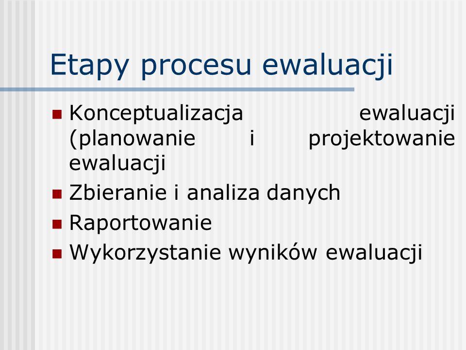 Etapy procesu ewaluacji Konceptualizacja ewaluacji (planowanie i projektowanie ewaluacji Zbieranie i analiza danych Raportowanie Wykorzystanie wyników