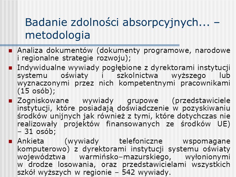 Badanie zdolności absorpcyjnych... – metodologia Analiza dokumentów (dokumenty programowe, narodowe i regionalne strategie rozwoju); Indywidualne wywi