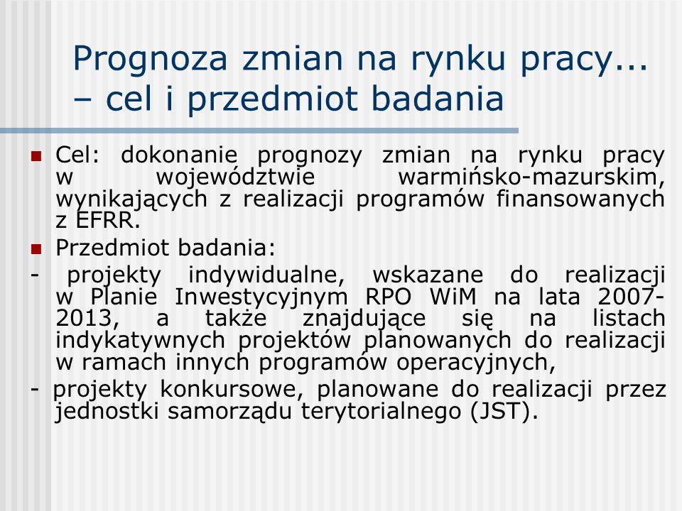 Prognoza zmian na rynku pracy... – cel i przedmiot badania Cel: dokonanie prognozy zmian na rynku pracy w województwie warmińsko-mazurskim, wynikający