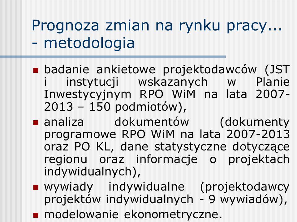 Prognoza zmian na rynku pracy... - metodologia badanie ankietowe projektodawców (JST i instytucji wskazanych w Planie Inwestycyjnym RPO WiM na lata 20