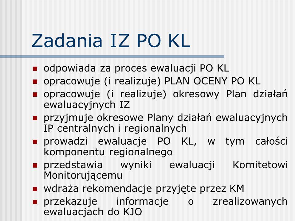Zadania IZ PO KL odpowiada za proces ewaluacji PO KL opracowuje (i realizuje) PLAN OCENY PO KL opracowuje (i realizuje) okresowy Plan działań ewaluacy