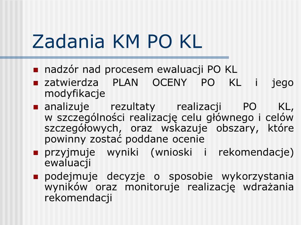 Zadania KM PO KL nadzór nad procesem ewaluacji PO KL zatwierdza PLAN OCENY PO KL i jego modyfikacje analizuje rezultaty realizacji PO KL, w szczególno