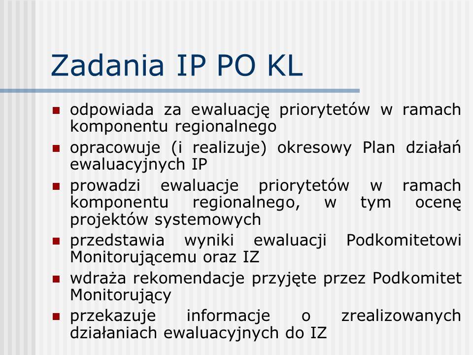 Zadania IP PO KL odpowiada za ewaluację priorytetów w ramach komponentu regionalnego opracowuje (i realizuje) okresowy Plan działań ewaluacyjnych IP p