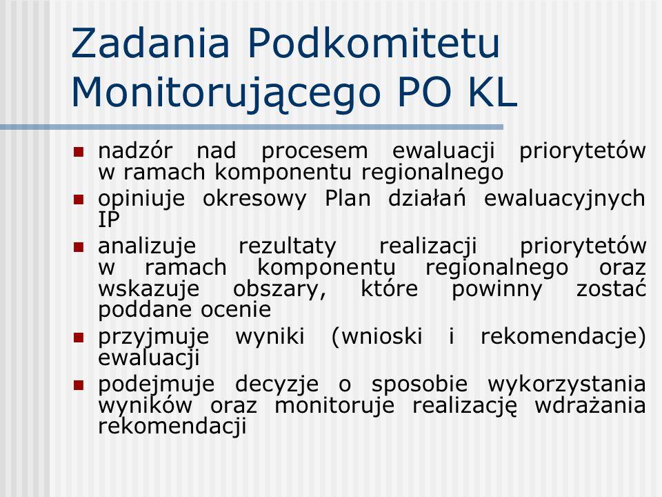Zadania Podkomitetu Monitorującego PO KL nadzór nad procesem ewaluacji priorytetów w ramach komponentu regionalnego opiniuje okresowy Plan działań ewa