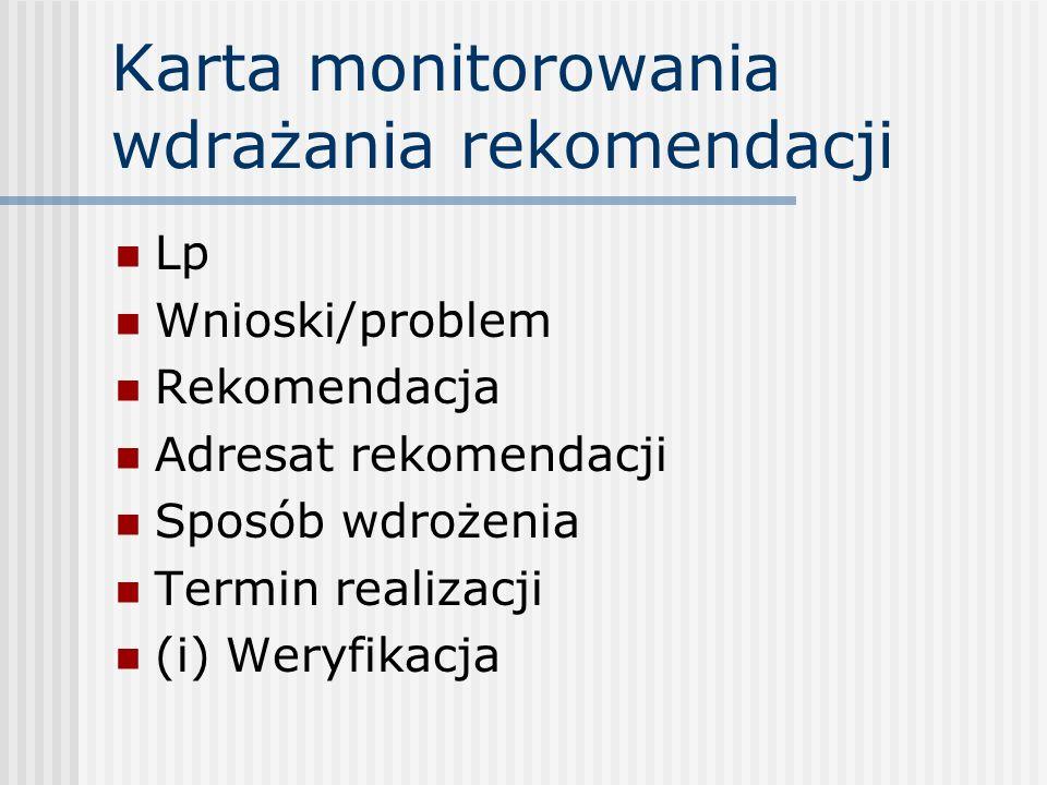 Karta monitorowania wdrażania rekomendacji Lp Wnioski/problem Rekomendacja Adresat rekomendacji Sposób wdrożenia Termin realizacji (i) Weryfikacja