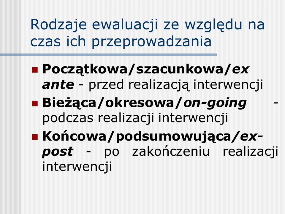 Dziękuję! justyna.ratajczak@pte.org.pl Tel. 608 08 98 38
