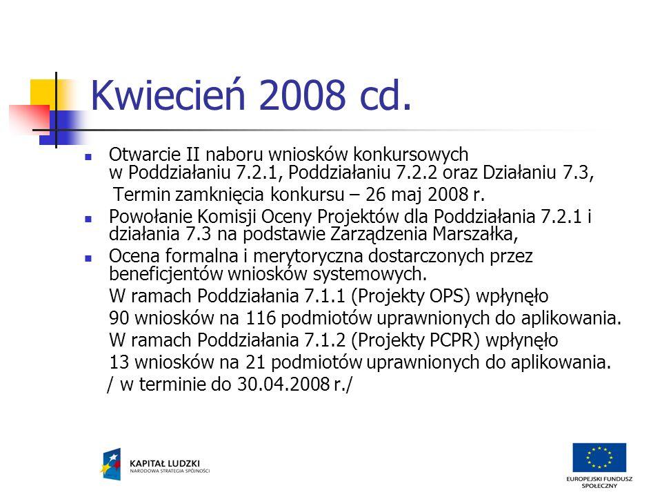 Kwiecień 2008 cd.