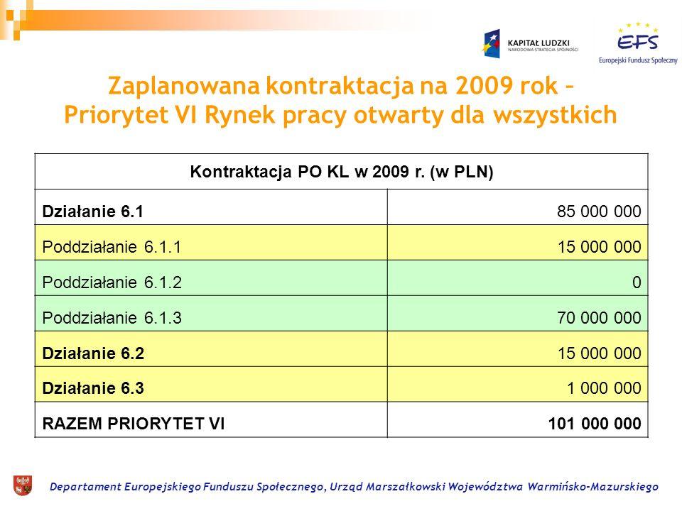 Departament Europejskiego Funduszu Społecznego, Urząd Marszałkowski Województwa Warmińsko-Mazurskiego Zaplanowana kontraktacja na 2009 rok – Priorytet