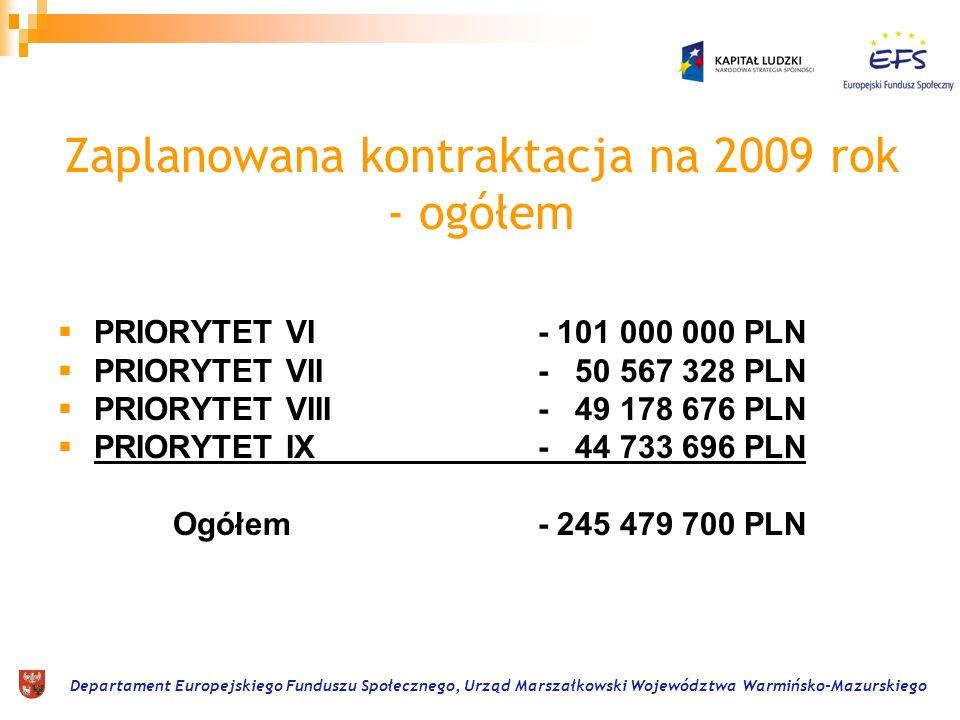 Departament Europejskiego Funduszu Społecznego, Urząd Marszałkowski Województwa Warmińsko-Mazurskiego Zaplanowana kontraktacja na 2009 rok - ogółem PR