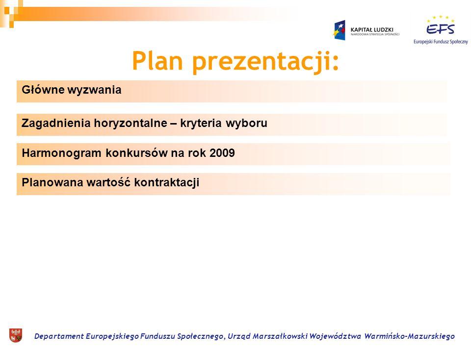 Departament Europejskiego Funduszu Społecznego, Urząd Marszałkowski Województwa Warmińsko-Mazurskiego Plan prezentacji: Główne wyzwania Harmonogram ko