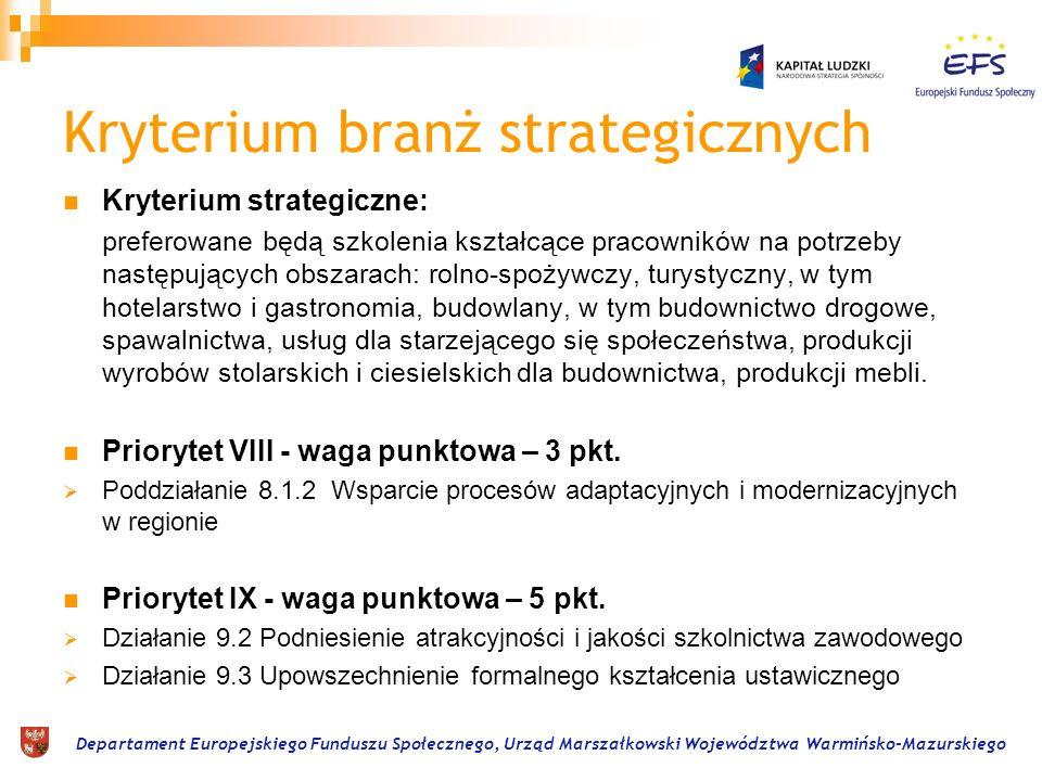 Departament Europejskiego Funduszu Społecznego, Urząd Marszałkowski Województwa Warmińsko-Mazurskiego Kryterium branż strategicznych Kryterium strateg