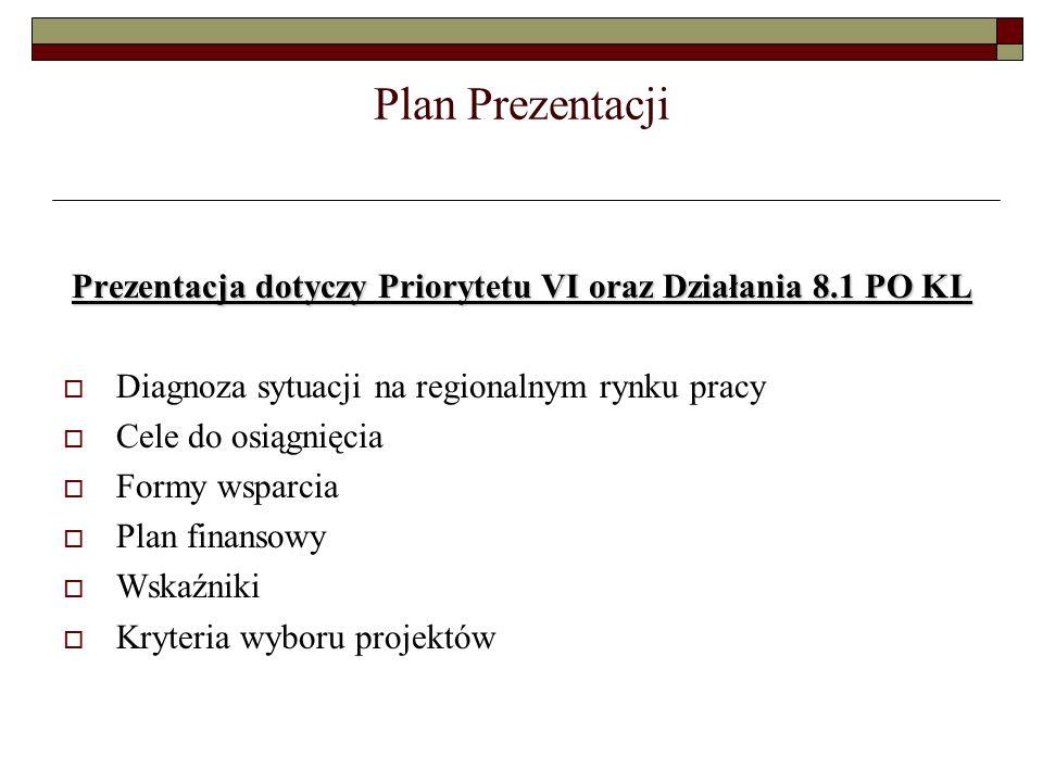 Plan Prezentacji Prezentacja dotyczy Priorytetu VI oraz Działania 8.1 PO KL Diagnoza sytuacji na regionalnym rynku pracy Cele do osiągnięcia Formy wsparcia Plan finansowy Wskaźniki Kryteria wyboru projektów