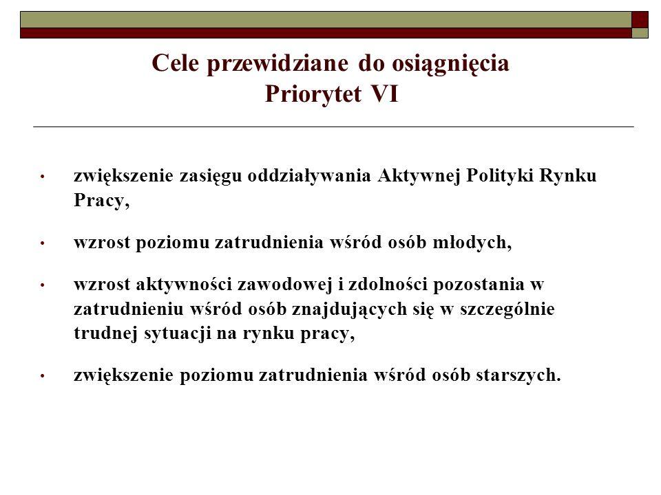 Kryteria wyboru projektów – konkurs w 2008 roku – Priorytet VI Kryteria dostępu I.